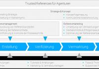 36 Übersicht Trusted References Agenturlösung