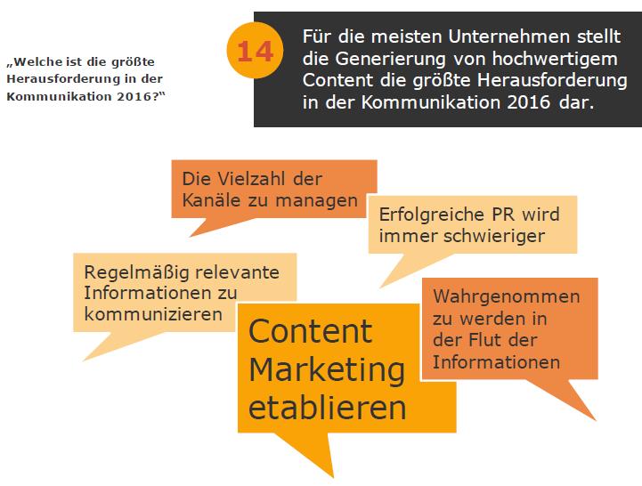 75 Content Marketing Generierung größte Herausforderung 01