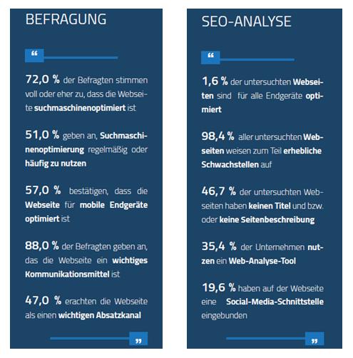 117-online-marketing-fuer-kmu-optimierungsbedarf-bei-seo-gegenueberstellung-befragung-seo-analyse-03