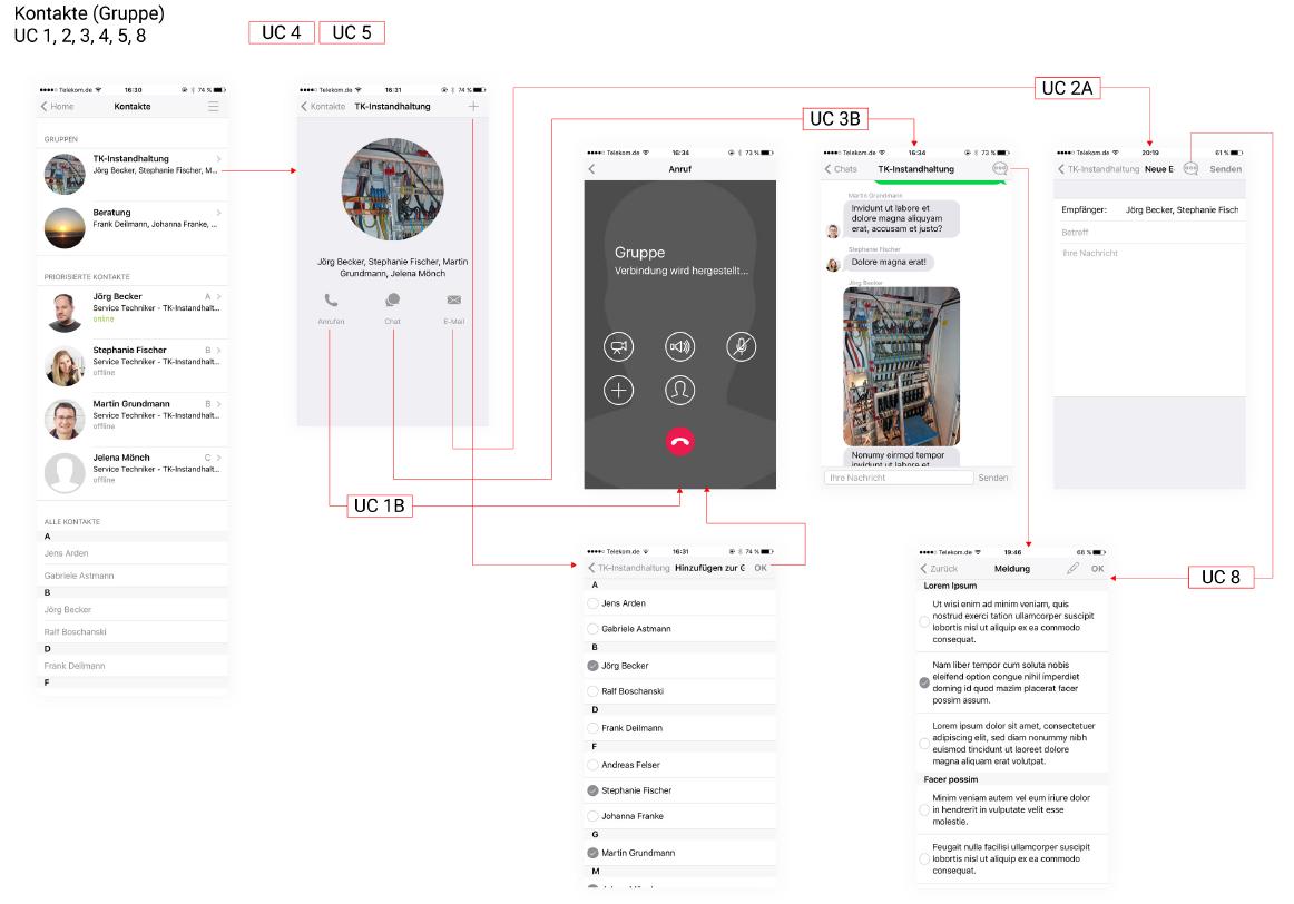 Wireframes für die Digitalisierung der Mobilen Betriebskommunikation